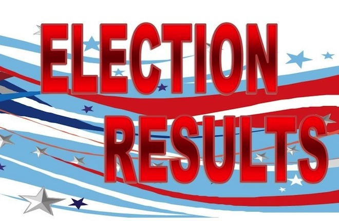 East Troy spring election results